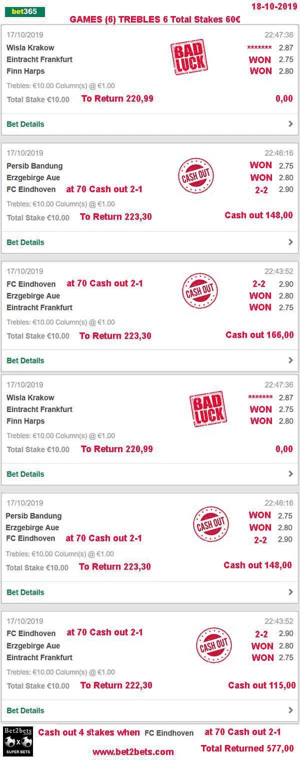 Betting stake return mail money talks betting